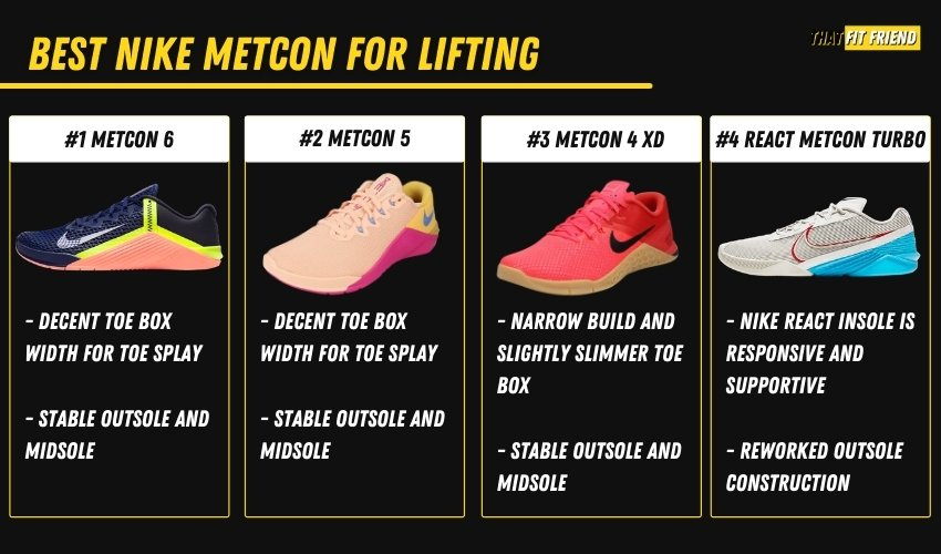 best nike metcon for lifting 2021