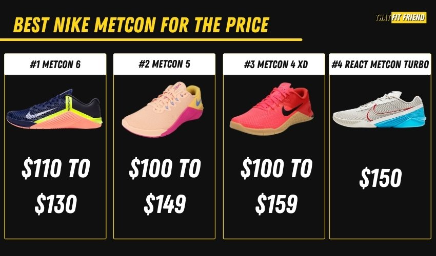 best nike metcon for the price 2021