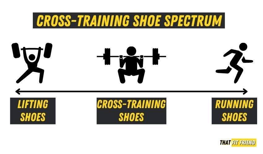 what are cross-training shoes good for