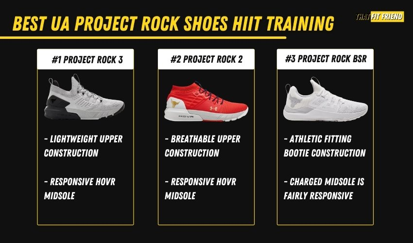 Best UA Project Rock Shoes for HIIT Workouts
