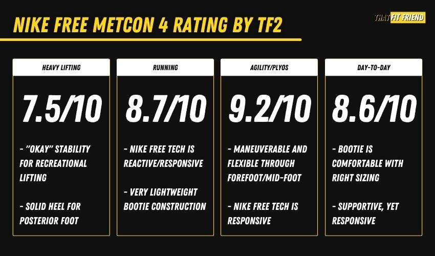 Nike Free Metcon 4 Performance