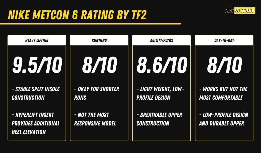 Nike Metcon 6 Performance (1)