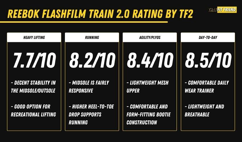 Reebok Flashfilm Train 2.0 Performance
