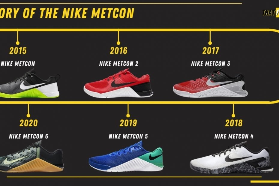 history of the Nike Metcon Training shoes