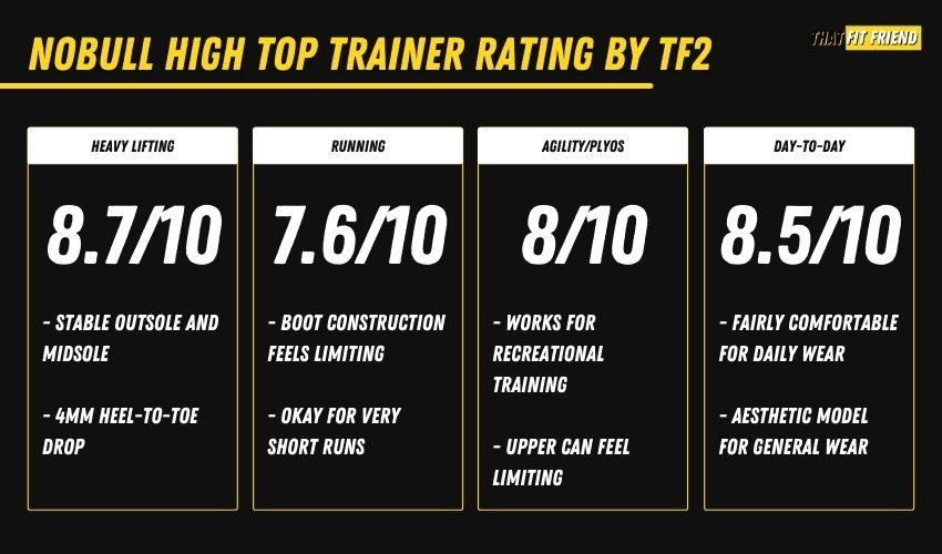 NOBULL High-Top Trainer Performance