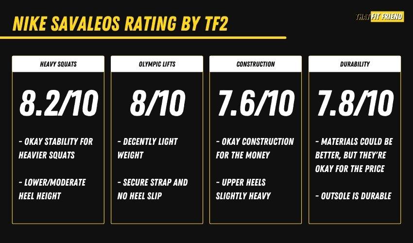Nike Savaleos Performance