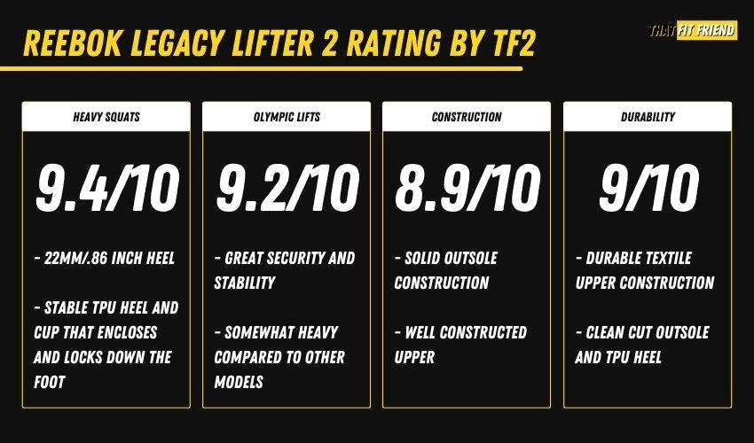 Reebok Legacy Lifter 2 Performance