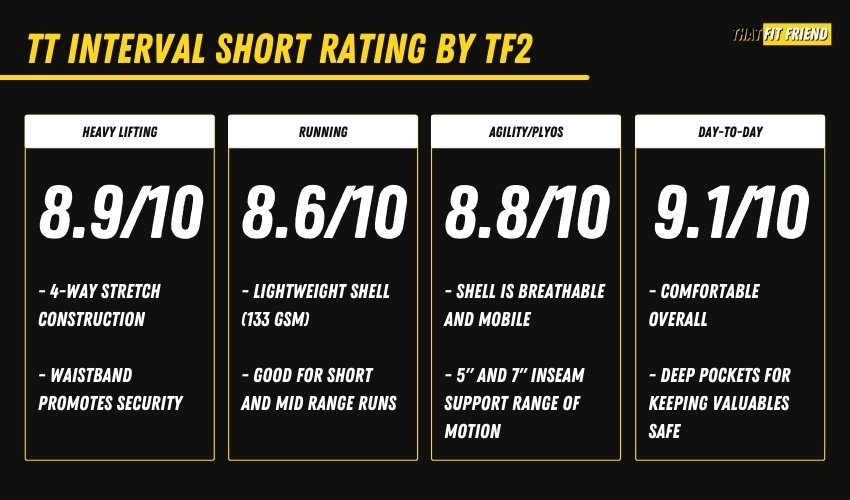 Ten Thousand Interval Short Performance (1)