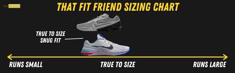 Nike Metcon 7 Vs Nike React Metcon Turbo Sizing