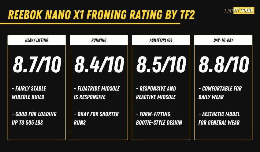 Reebok Nano X1 Froning Performance