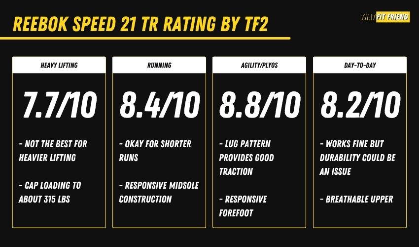 Reebok Speed 21 TR Performance