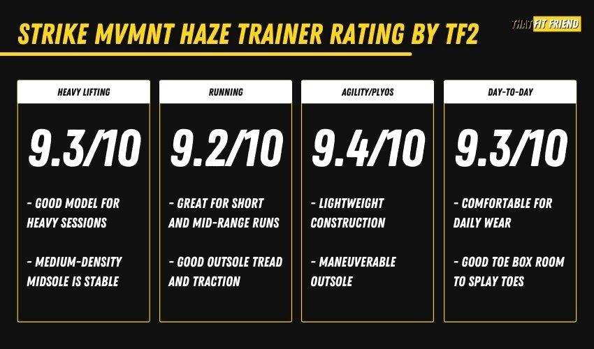 STRIKE MVMNT haze trainer Performance