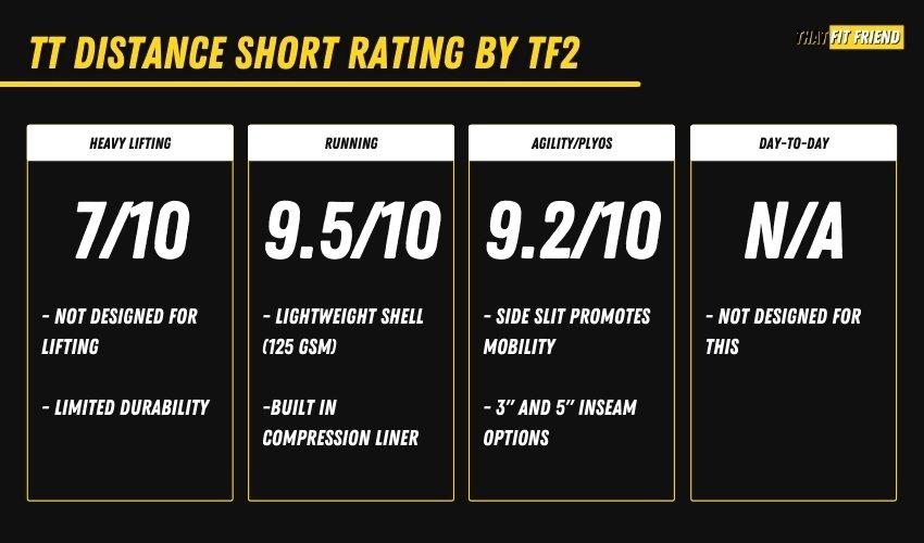 Ten Thousand Distance Short Performance (1)