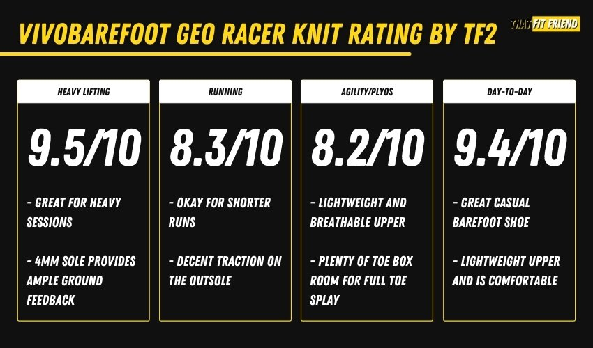 Vivobarefoot Geo Racer Knit Performance